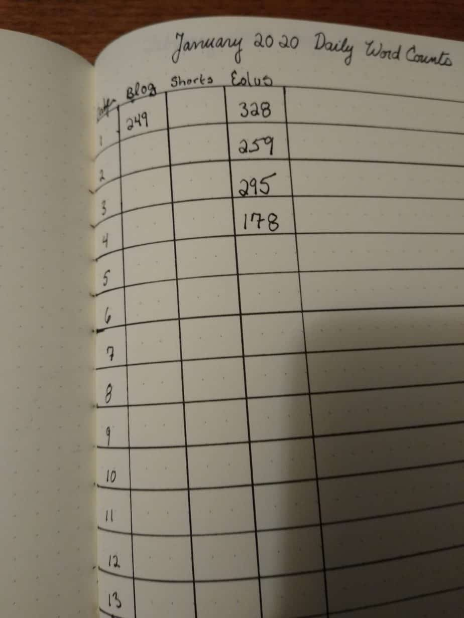 Picture of bullet journal page showing grid for daily word counts.